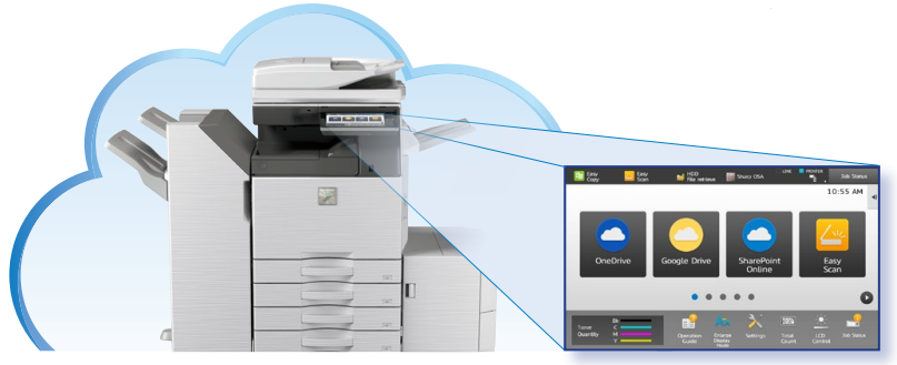 Sharp Copier Cloud Services Connection
