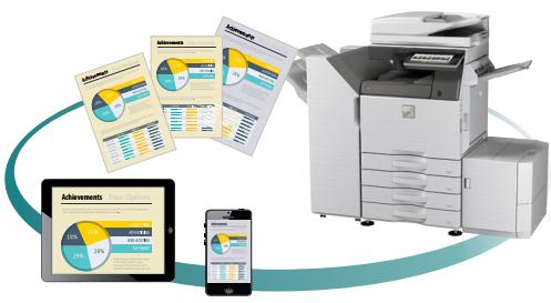 Sharp Copier Mobile Device Integration